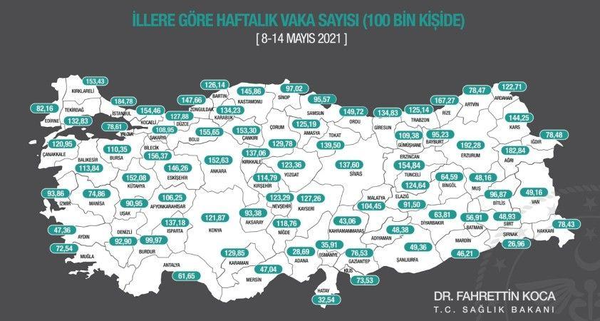 Bakan Koca, illere göre vaka sayılarını gösteren insidans haritasını paylaştı