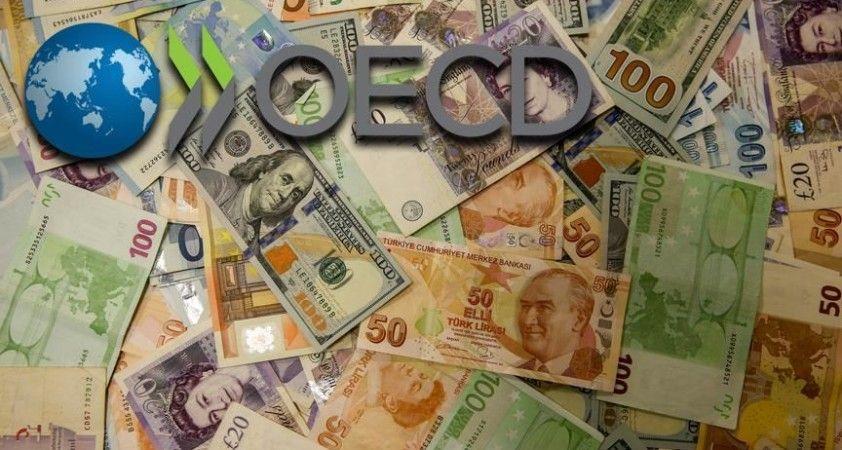 OECD bölgesinin GSYH'si ikinci çeyrekte yüzde 9,8 daraldı