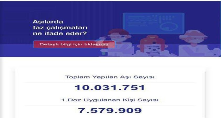 Sağlık Bakanlığı Covid-19 Temaslı Takibi Rehberi güncellendi