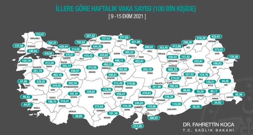 İllere göre her 100 bin kişide görülen Kovid-19 vaka sayıları açıklandı
