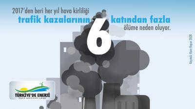 'Hava Kirliliği ve Sağlık Etkileri' çalışması yayınlandı